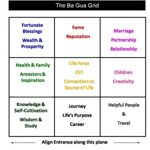 Ba Gua Basic Grid